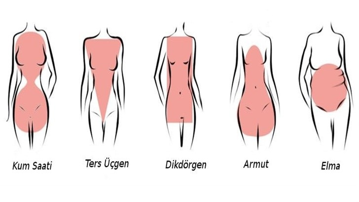 Kadınlar Vücut Tiplerine Göre Nasıl Giyinmeli?